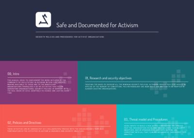 Seguros y Documentados para el Activismo (SDA)