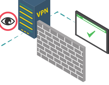Guía de VPN-Proxy-Tor